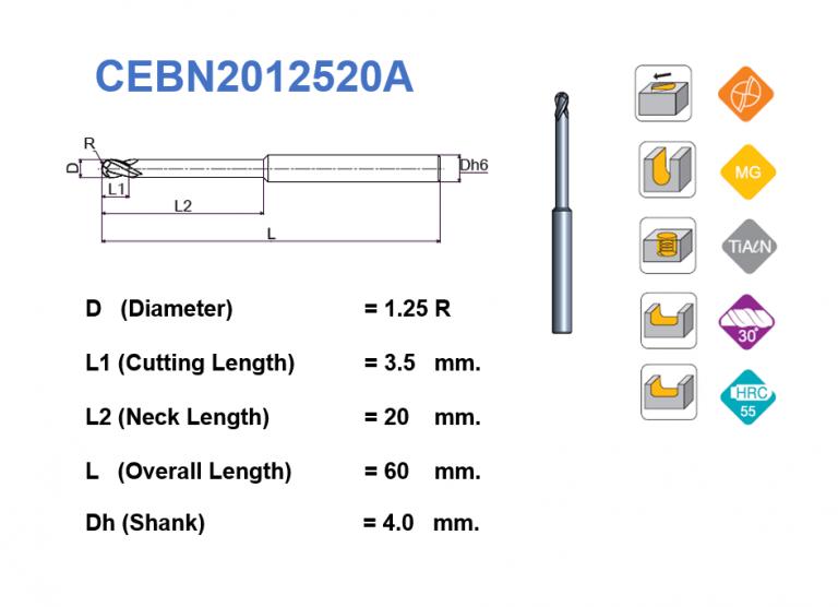 CEN2012520A